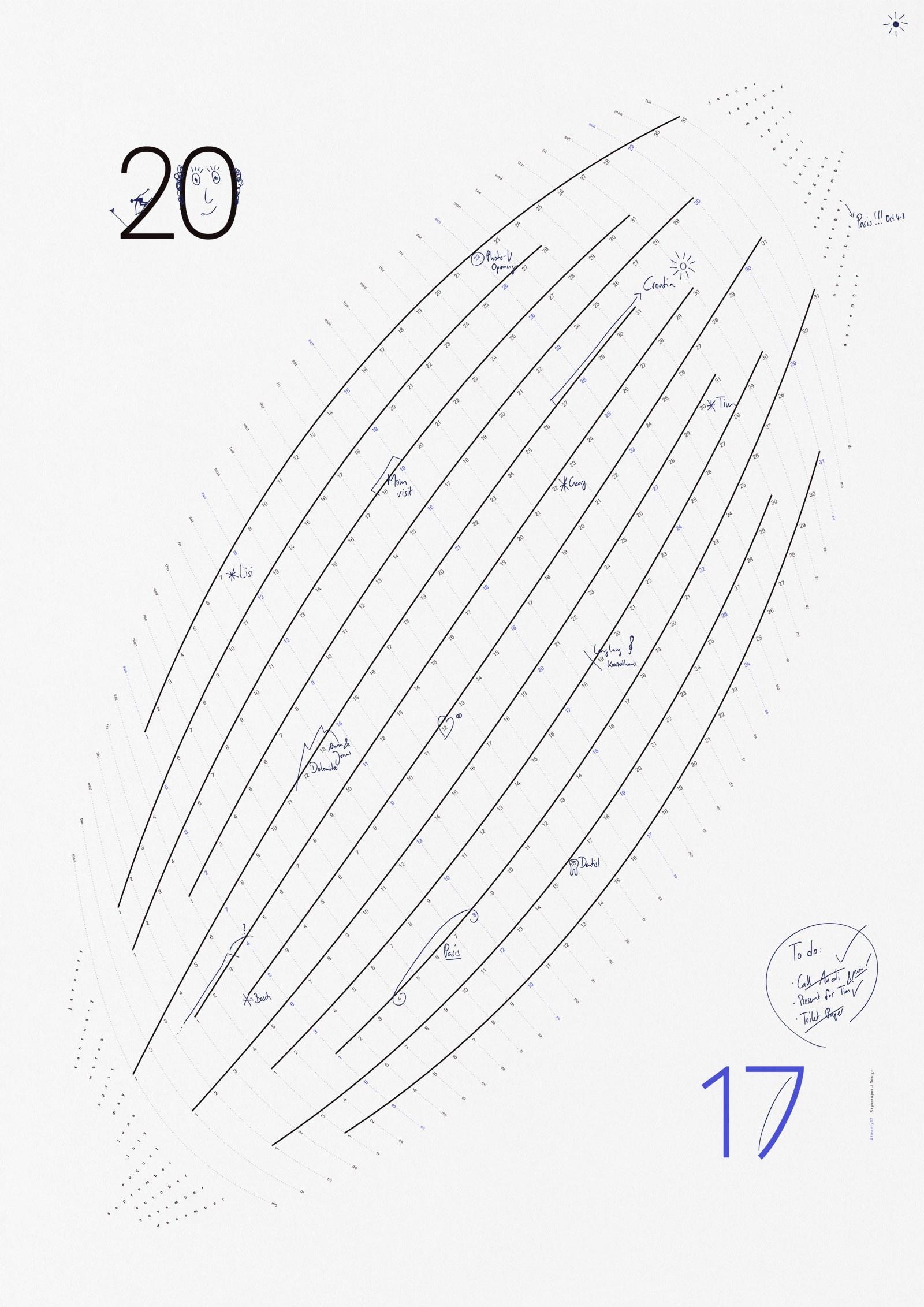 Twenty17 Scribbles